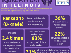 10. Equal Pay Day in Illinois