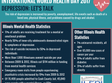 14. International World Health Day - Illinois