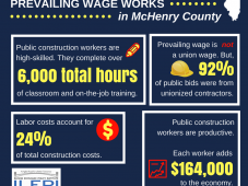 15. McHenry County & Prevailing Wage