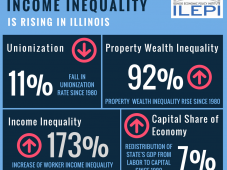 16. The History of Income Inequality in Illinois