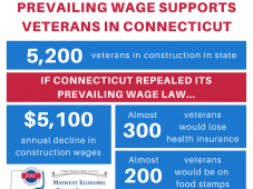 17. Prevailing Wage & Connecticut