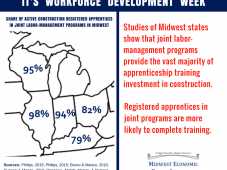24. Workforce Development Week