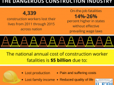 3. Construction Fatalities Across the Country