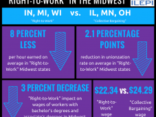 4. Right-to-Work in the Midwest
