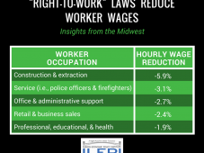5. Right-to-Work Reduces Wages in These Occupations