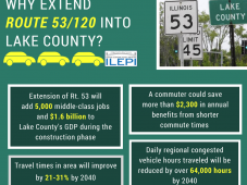 6. Route 53 & Economic Impact