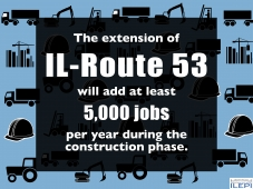 8. Route 53 & Jobs