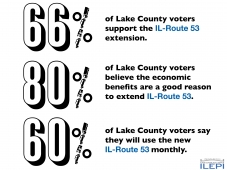 9. Route 53 & Voter Support
