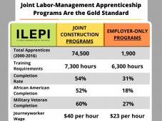 Apprenticeship-Report-2