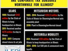 Are Subsidies Worthwhile