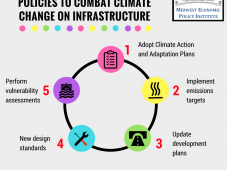 Climate Infrastructure 3