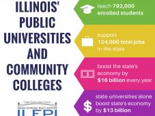 public universities and community colleges