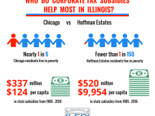 subsidies Chicago vs Hoffman Estates