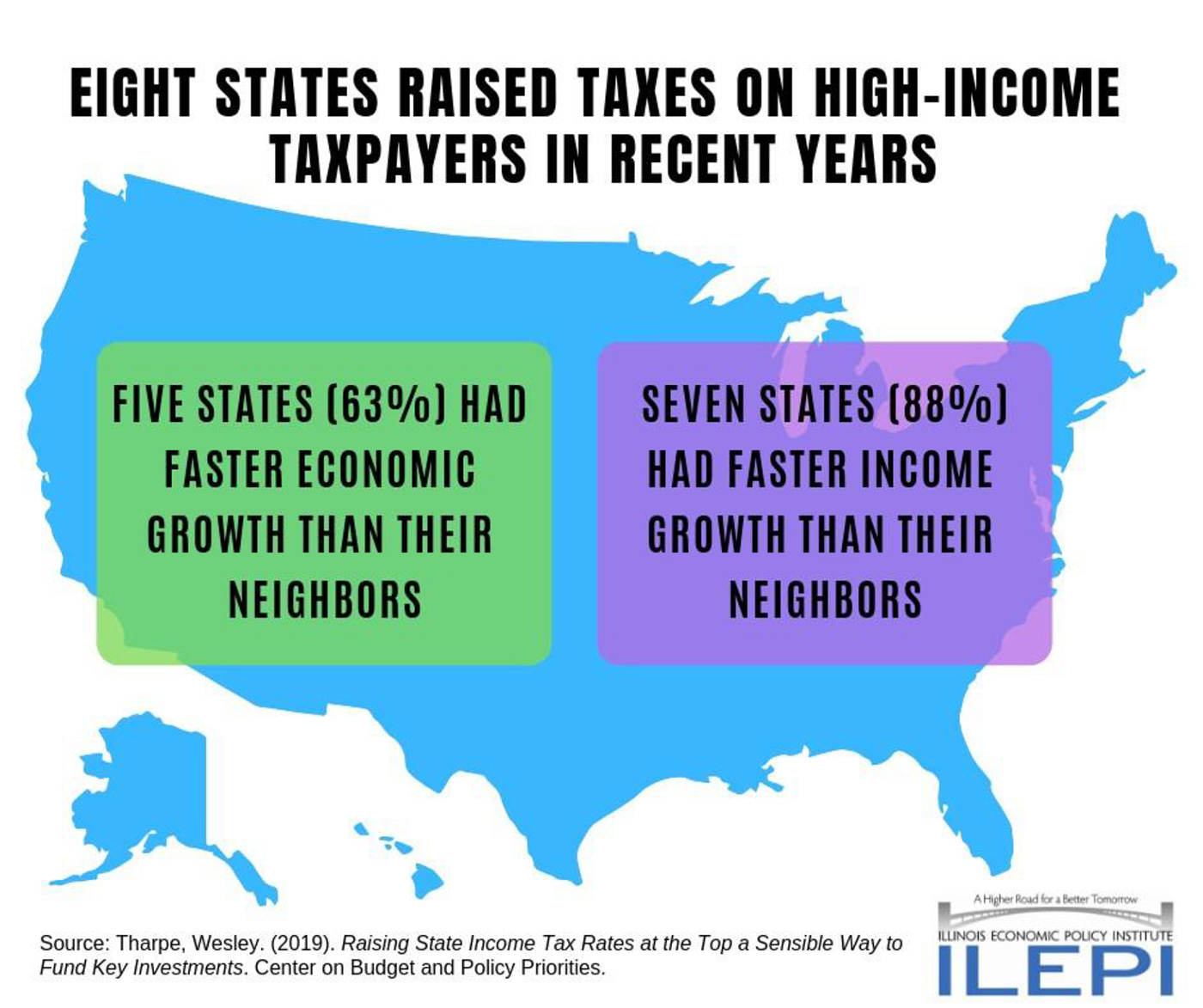 Eight states raised taxes on high income taxpayers in recent years